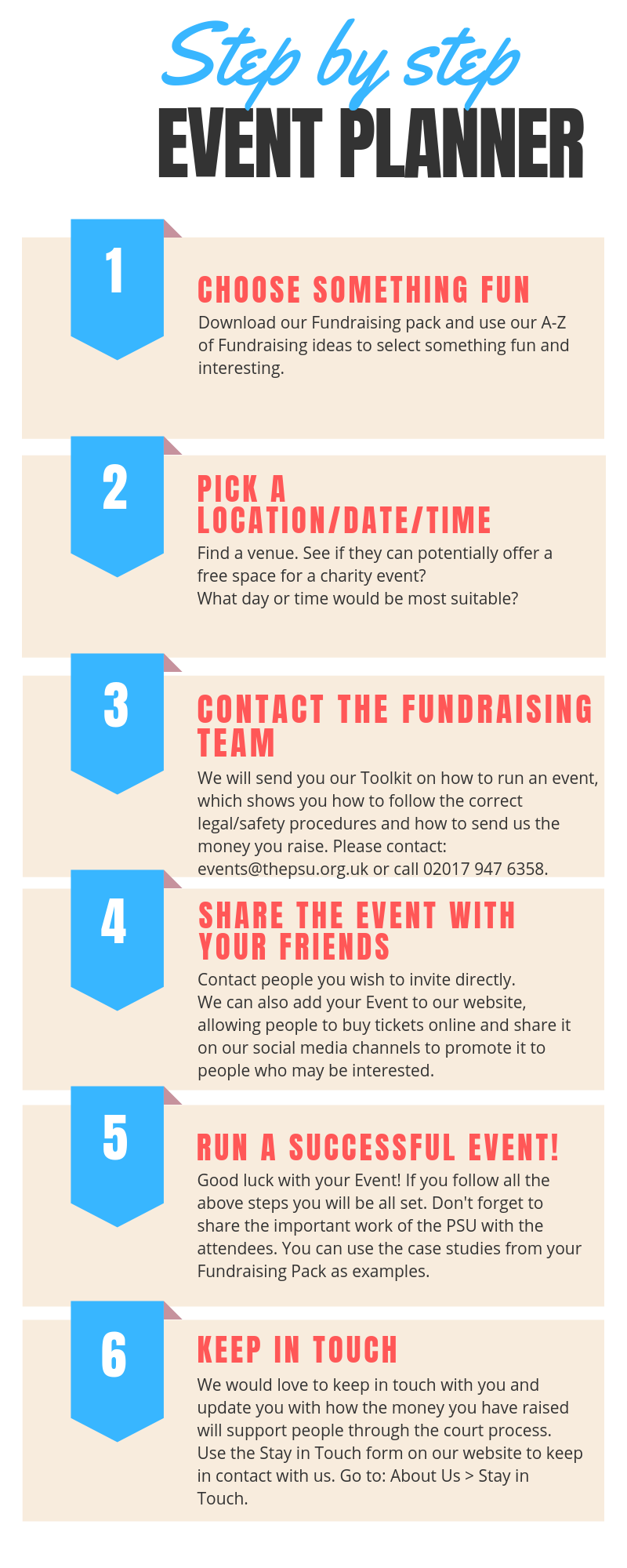 STEP BY STEP EVENT PLANNER FINAL.png